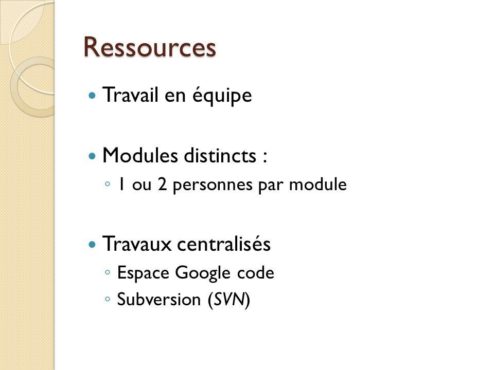 Ressources Travail en équipe Modules distincts : 1 ou 2 personnes par module Travaux centralisés Espace Google code Subversion (SVN)