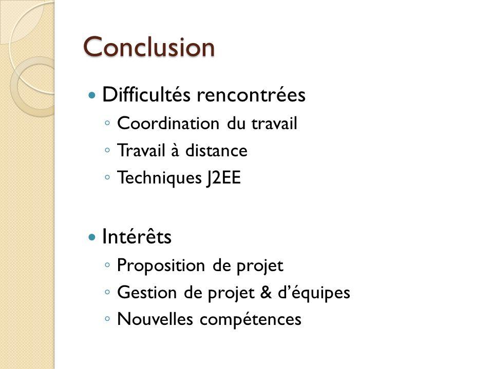 Conclusion Difficultés rencontrées Coordination du travail Travail à distance Techniques J2EE Intérêts Proposition de projet Gestion de projet & déqui