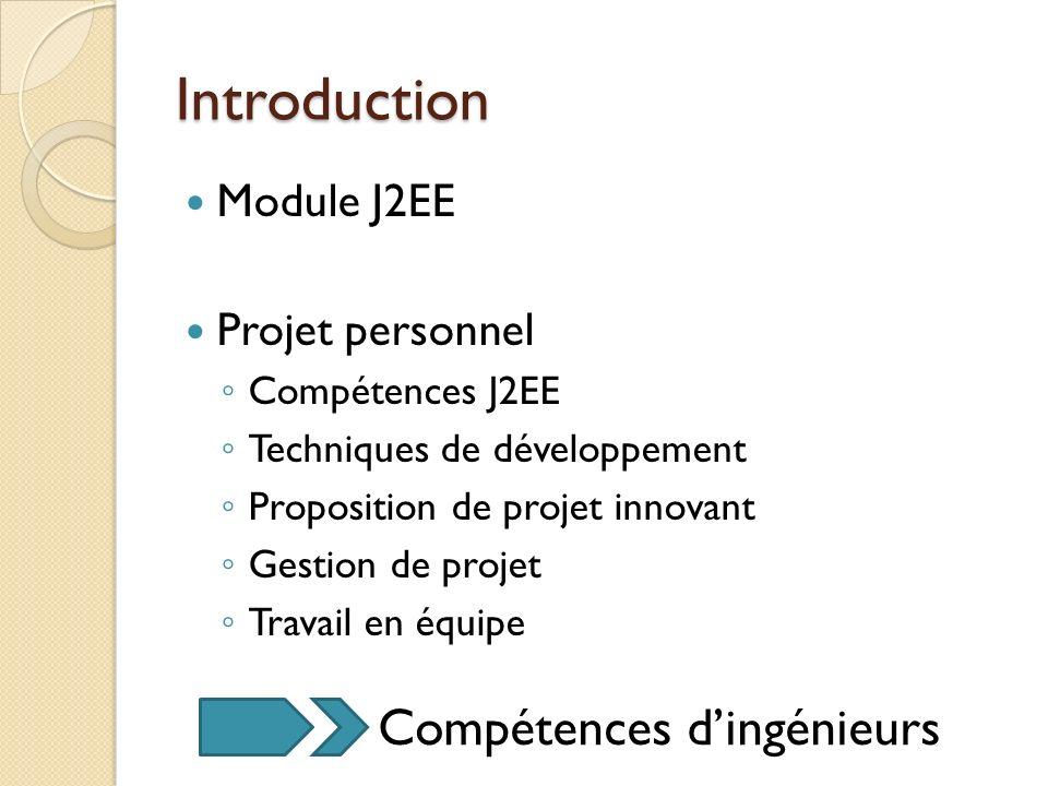 Introduction Module J2EE Projet personnel Compétences J2EE Techniques de développement Proposition de projet innovant Gestion de projet Travail en équ