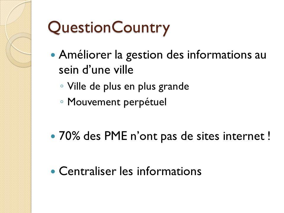 QuestionCountry Améliorer la gestion des informations au sein dune ville Ville de plus en plus grande Mouvement perpétuel 70% des PME nont pas de site