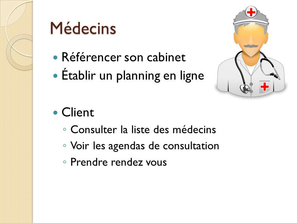 Médecins Référencer son cabinet Établir un planning en ligne Client Consulter la liste des médecins Voir les agendas de consultation Prendre rendez vo