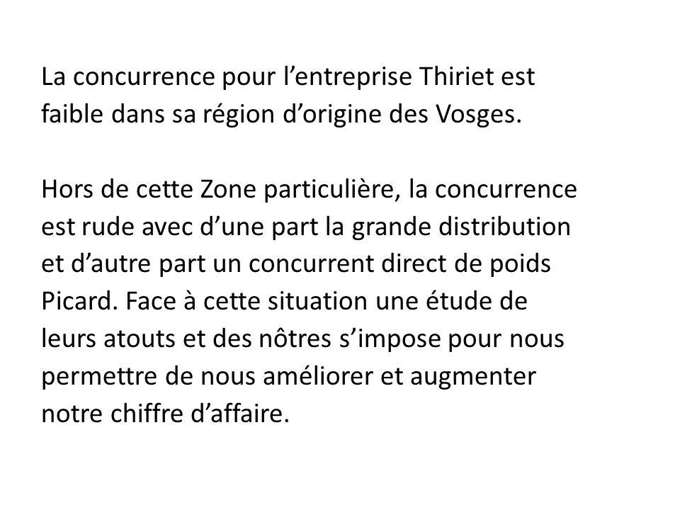 La concurrence pour lentreprise Thiriet est faible dans sa région dorigine des Vosges. Hors de cette Zone particulière, la concurrence est rude avec d