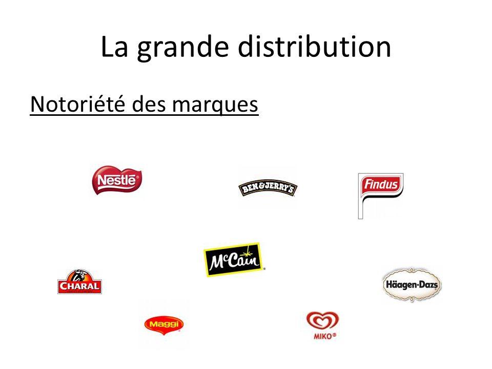 La grande distribution Notoriété des marques