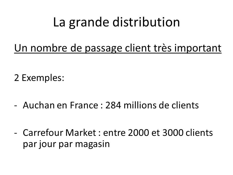 La grande distribution Un nombre de passage client très important 2 Exemples: -Auchan en France : 284 millions de clients -Carrefour Market : entre 20