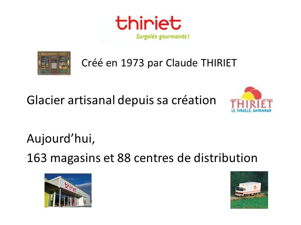 La société Thiriet Deuxième plus grosse entreprise spécialisée dans les produits surgelés en France Une clientèle aux revenus aisés et privilégiant la qualité des produits Une recherche de nouveaux clients grâce à des produits à petits prix et facile a préparer