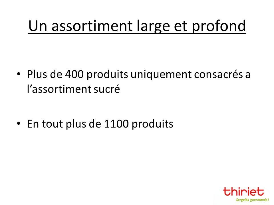 Un assortiment large et profond Plus de 400 produits uniquement consacrés a lassortiment sucré En tout plus de 1100 produits