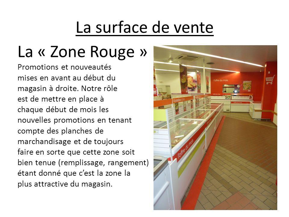 La surface de vente La « Zone Rouge » Promotions et nouveautés mises en avant au début du magasin à droite. Notre rôle est de mettre en place à chaque