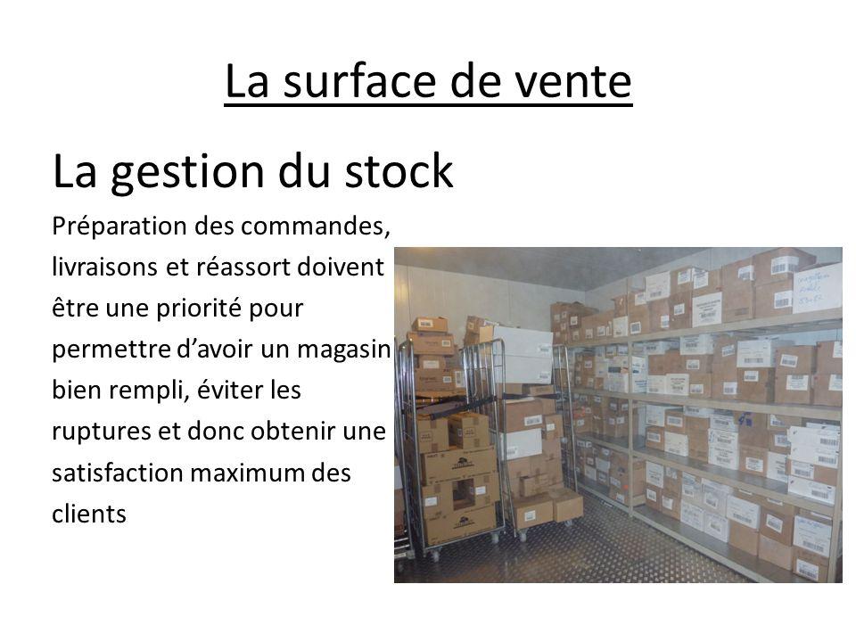 La surface de vente La gestion du stock Préparation des commandes, livraisons et réassort doivent être une priorité pour permettre davoir un magasin b