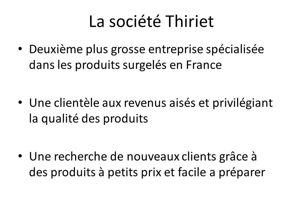 La société Thiriet Deuxième plus grosse entreprise spécialisée dans les produits surgelés en France Une clientèle aux revenus aisés et privilégiant la