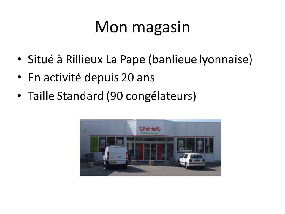 Mon magasin Situé à Rillieux La Pape (banlieue lyonnaise) En activité depuis 20 ans Taille Standard (90 congélateurs)