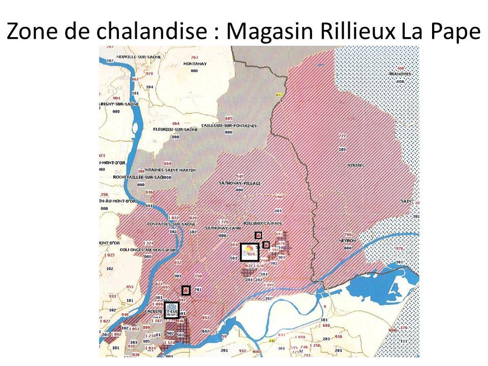 Zone de chalandise : Magasin Rillieux La Pape