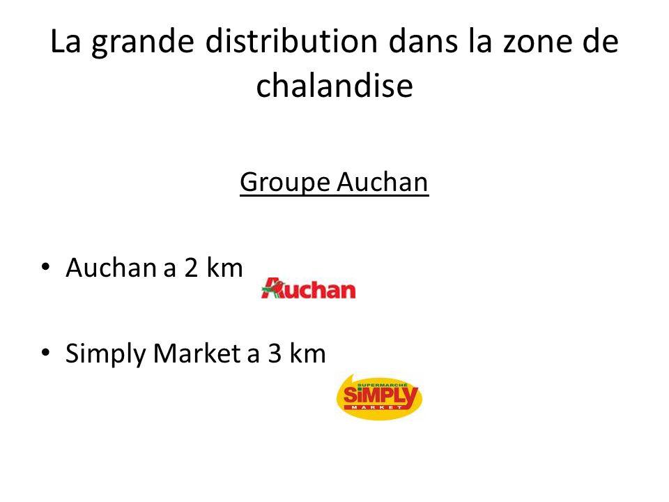 La grande distribution dans la zone de chalandise Groupe Auchan Auchan a 2 km Simply Market a 3 km