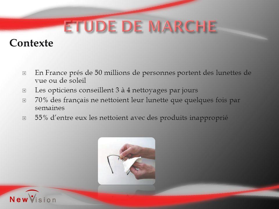 En France prés de 50 millions de personnes portent des lunettes de vue ou de soleil Les opticiens conseillent 3 à 4 nettoyages par jours 70% des franç