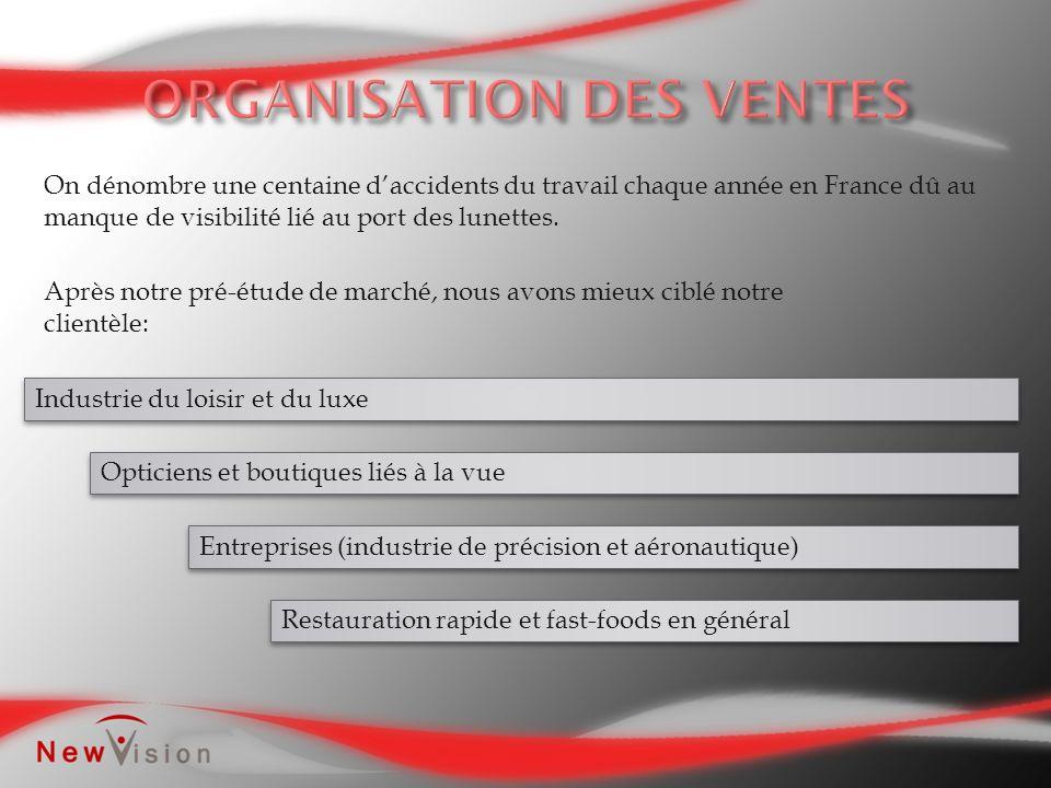 Après notre pré-étude de marché, nous avons mieux ciblé notre clientèle: Restauration rapide et fast-foods en général Entreprises (industrie de précis