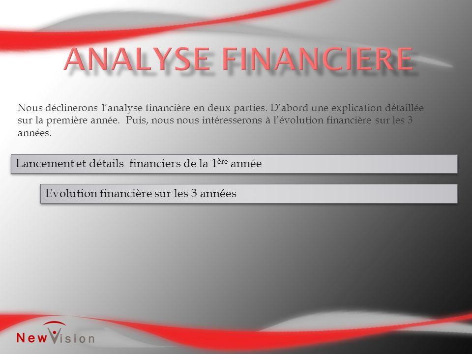Lancement et détails financiers de la 1 ère année Lancement et détails financiers de la 1 ère année Nous déclinerons lanalyse financière en deux parti