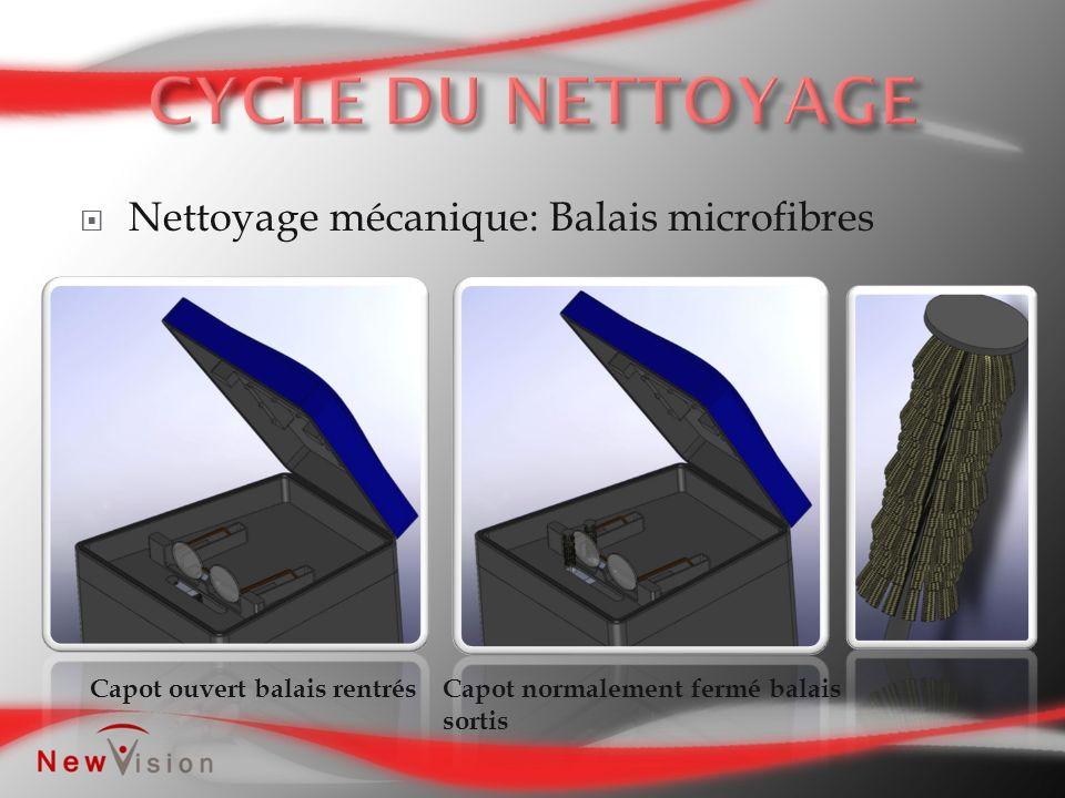 Nettoyage mécanique: Balais microfibres Capot ouvert balais rentrésCapot normalement fermé balais sortis