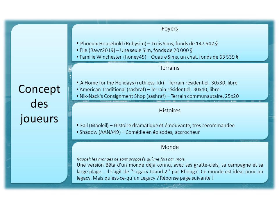 Concept des joueurs Foyers Phoenix Household (Rubysim) – Trois Sims, fonds de 147 642 § Elle (Rawr2019) – Une seule Sim, fonds de 20 000 § Familie Win