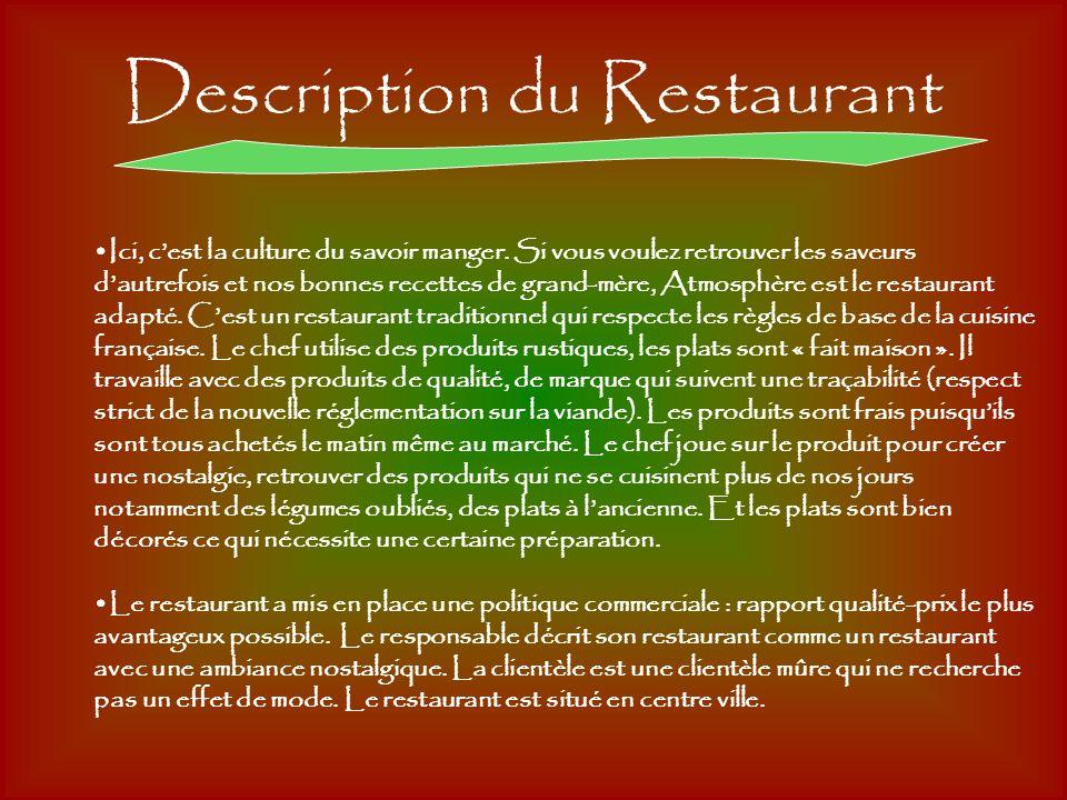 Description du Restaurant Ici, cest la culture du savoir manger. Si vous voulez retrouver les saveurs dautrefois et nos bonnes recettes de grand-mère,