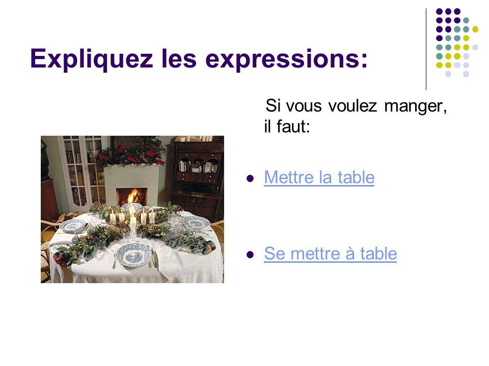 Expliquez les expressions: Si vous voulez manger, il faut: Mettre la tablela table Se mettre à table