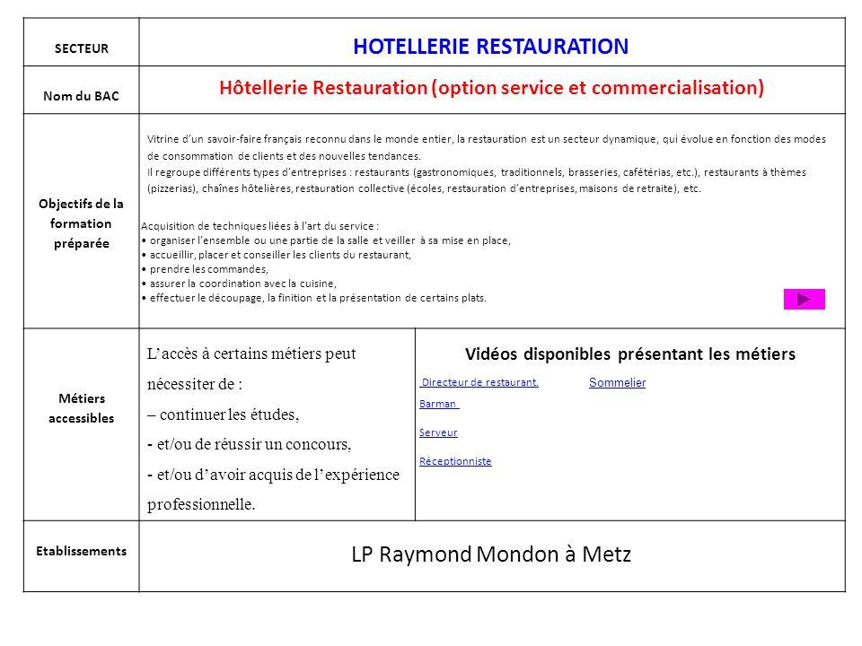 SECTEUR HOTELLERIE RESTAURATION Nom du BAC Hôtellerie Restauration (option service et commercialisation) Objectifs de la formation préparée Vitrine du