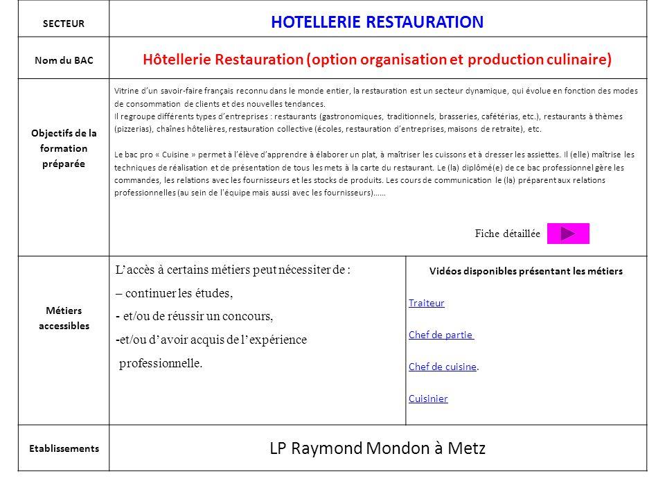 SECTEUR HOTELLERIE RESTAURATION Nom du BAC Hôtellerie Restauration (option organisation et production culinaire) Objectifs de la formation préparée Vi