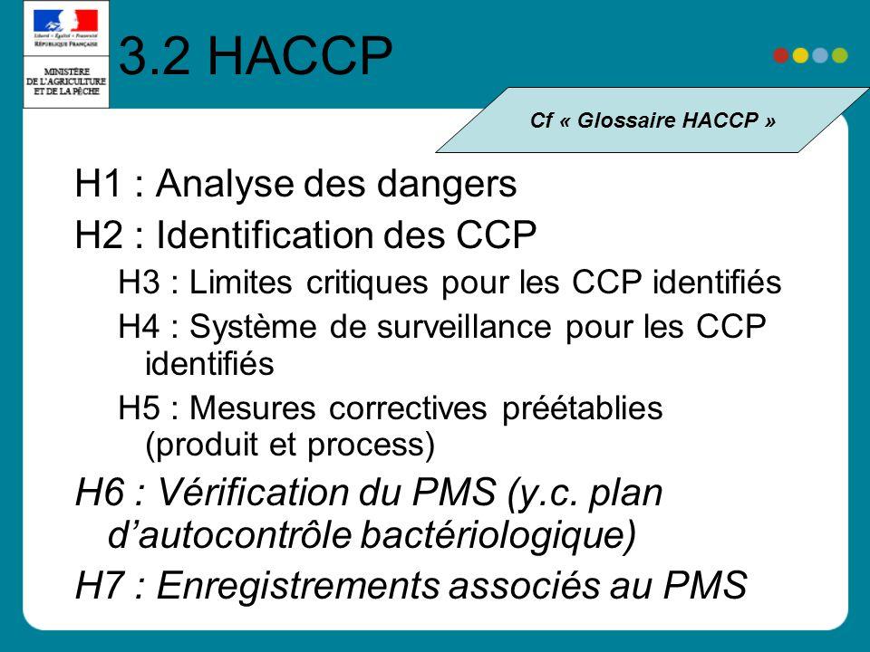 3.2 HACCP H1 : Analyse des dangers H2 : Identification des CCP H3 : Limites critiques pour les CCP identifiés H4 : Système de surveillance pour les CCP identifiés H5 : Mesures correctives préétablies (produit et process) H6 : Vérification du PMS (y.c.