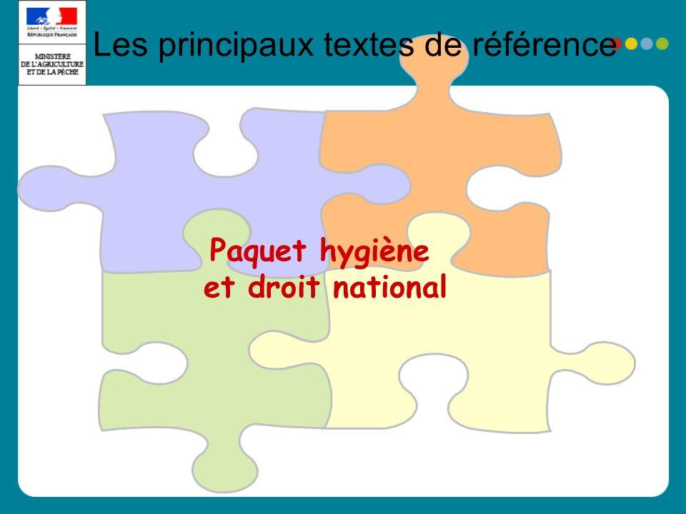Paquet hygiène et droit national Les principaux textes de référence