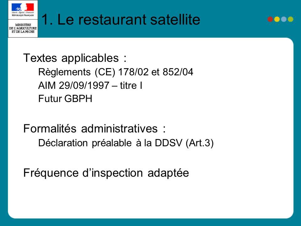 1. Le restaurant satellite Textes applicables : Règlements (CE) 178/02 et 852/04 AIM 29/09/1997 – titre I Futur GBPH Formalités administratives : Décl
