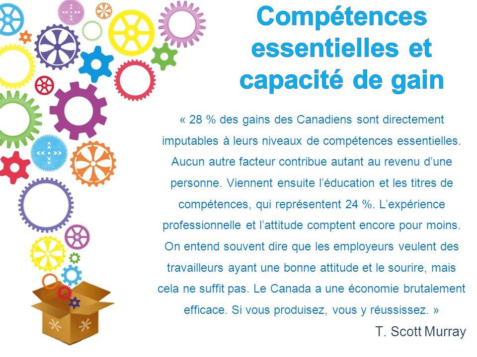 « 28 % des gains des Canadiens sont directement imputables à leurs niveaux de compétences essentielles.