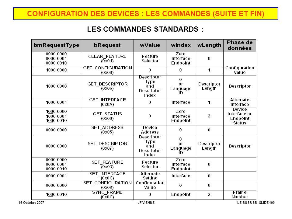 16 Octobre 2007JF VIENNELE BUS USB SLIDE 100 CONFIGURATION DES DEVICES : LES COMMANDES (SUITE ET FIN) LES COMMANDES STANDARDS :