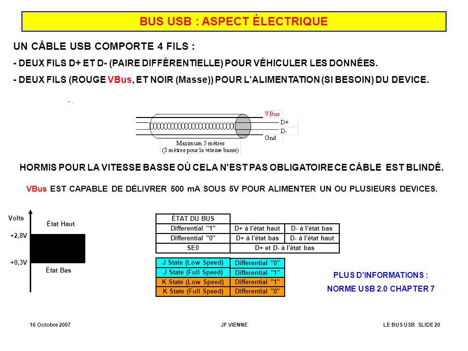 16 Octobre 2007JF VIENNELE BUS USB SLIDE 20 BUS USB : ASPECT ÉLECTRIQUE UN CÂBLE USB COMPORTE 4 FILS : - DEUX FILS D+ ET D- (PAIRE DIFFÉRENTIELLE) POU