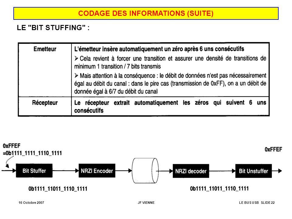 16 Octobre 2007JF VIENNELE BUS USB SLIDE 22 CODAGE DES INFORMATIONS (SUITE) LE