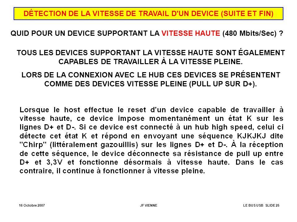 16 Octobre 2007JF VIENNELE BUS USB SLIDE 25 DÉTECTION DE LA VITESSE DE TRAVAIL D'UN DEVICE (SUITE ET FIN) QUID POUR UN DEVICE SUPPORTANT LA VITESSE HA