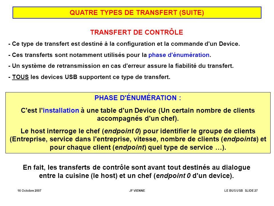 16 Octobre 2007JF VIENNELE BUS USB SLIDE 27 QUATRE TYPES DE TRANSFERT (SUITE) TRANSFERT DE CONTRÔLE - Ce type de transfert est destiné à la configurat