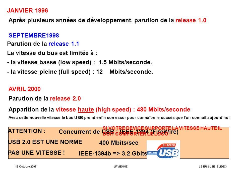 16 Octobre 2007JF VIENNELE BUS USB SLIDE 54 TRANSFERT DE CONTRÔLE : PHASE DE DONNÉES POUR UN TRANSFERT DE CONTRÔLE EN ÉCRITURE (OUT) JETONDATA ACQUITTEMENT PID=ACK Device > Host Host > Device Idle Erreur =>Idle PID = OUT PID = DATA1/DATA0 ACQUITTEMENT PID=NAK ACQUITTEMENT PID=STALL Idle