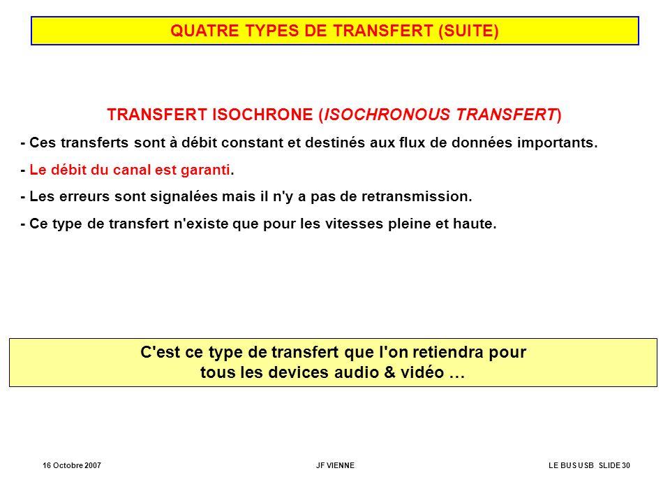 16 Octobre 2007JF VIENNELE BUS USB SLIDE 30 QUATRE TYPES DE TRANSFERT (SUITE) TRANSFERT ISOCHRONE (ISOCHRONOUS TRANSFERT) - Ces transferts sont à débi