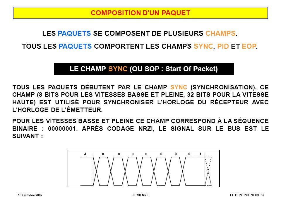 16 Octobre 2007JF VIENNELE BUS USB SLIDE 37 COMPOSITION D'UN PAQUET LES PAQUETS SE COMPOSENT DE PLUSIEURS CHAMPS. TOUS LES PAQUETS COMPORTENT LES CHAM