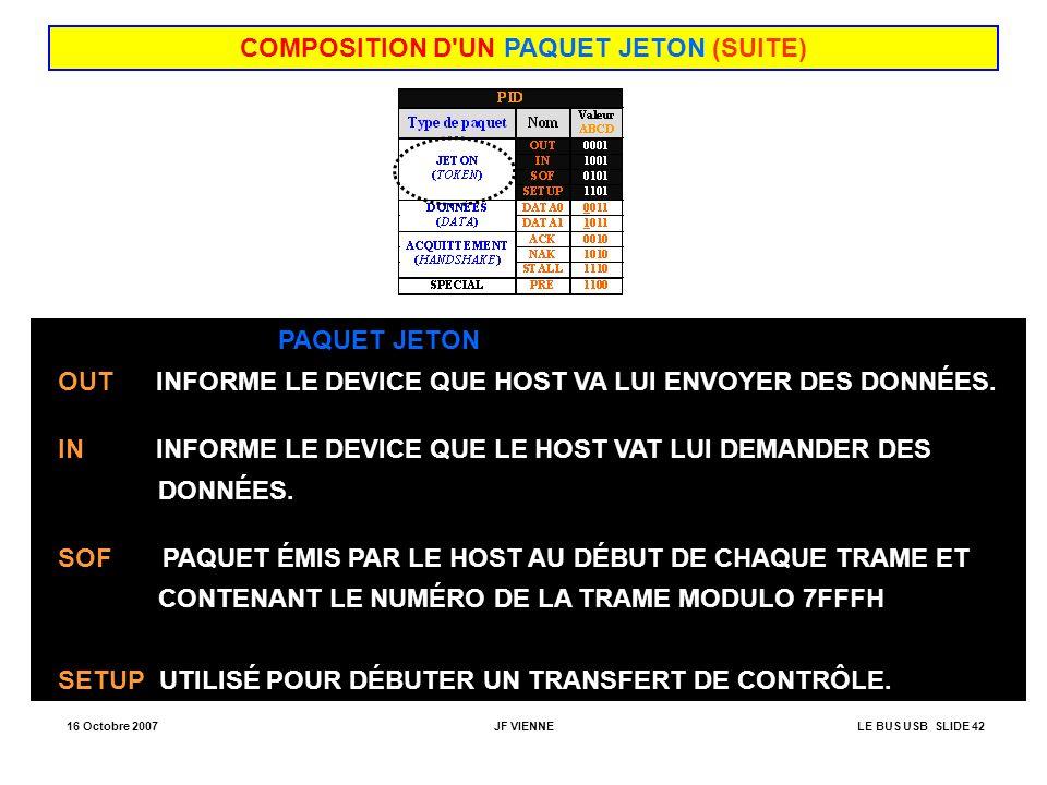 16 Octobre 2007JF VIENNELE BUS USB SLIDE 42 COMPOSITION D'UN PAQUET JETON (SUITE) IL Y A 4 TYPES DE PAQUET JETON : - OUT INFORME LE DEVICE QUE HOST VA