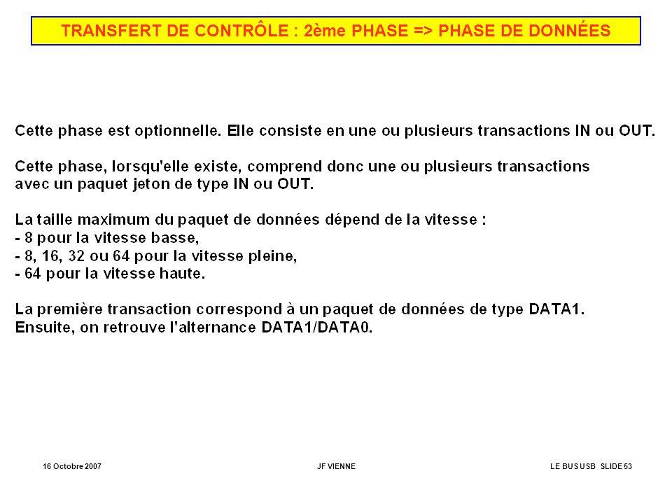 16 Octobre 2007JF VIENNELE BUS USB SLIDE 53 TRANSFERT DE CONTRÔLE : 2ème PHASE => PHASE DE DONNÉES