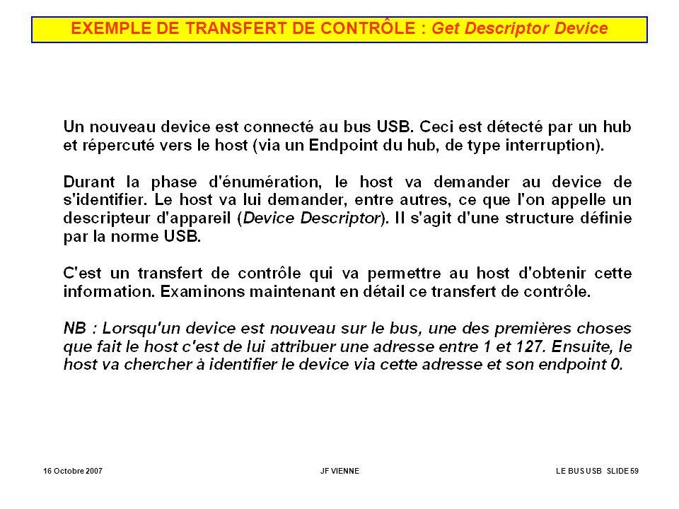 16 Octobre 2007JF VIENNELE BUS USB SLIDE 59 EXEMPLE DE TRANSFERT DE CONTRÔLE : Get Descriptor Device