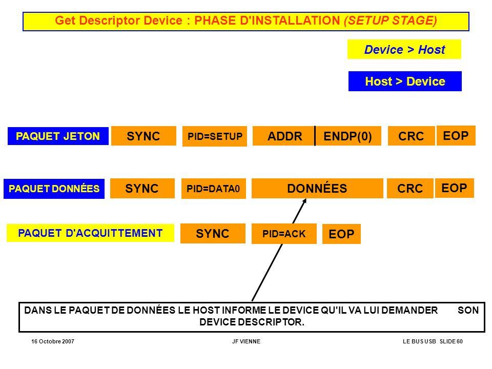 16 Octobre 2007JF VIENNELE BUS USB SLIDE 60 Get Descriptor Device : PHASE D'INSTALLATION (SETUP STAGE) Device > Host Host > Device SYNC PID=SETUP ADDR