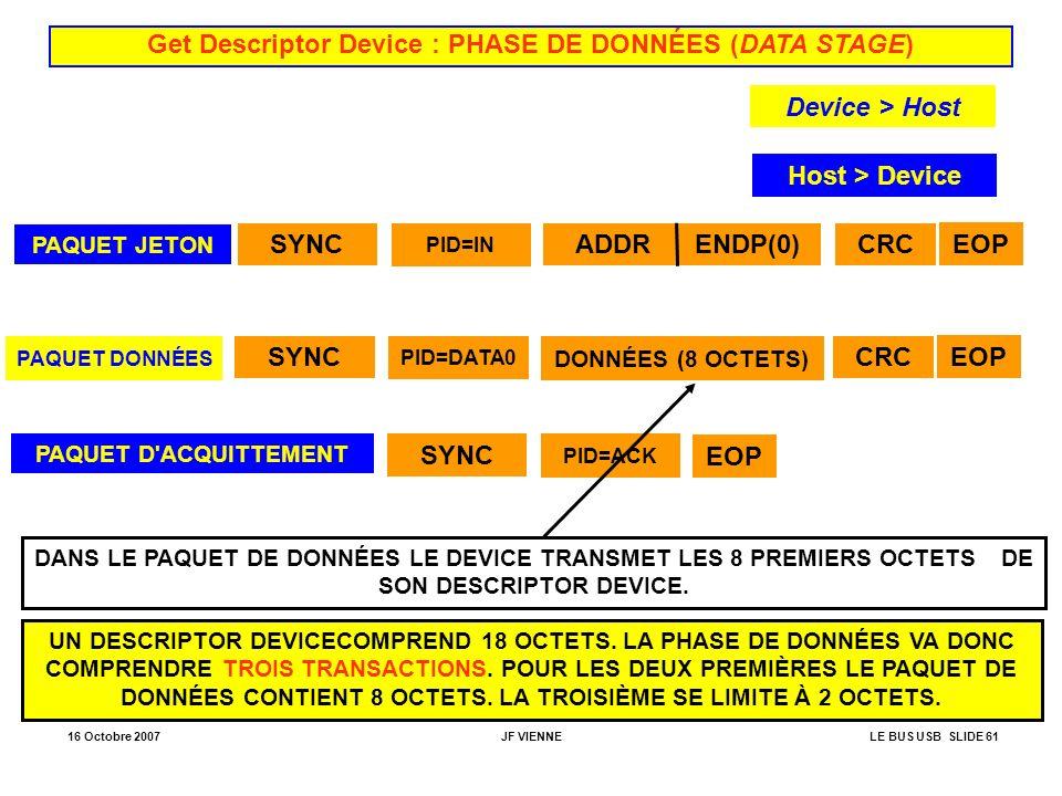 16 Octobre 2007JF VIENNELE BUS USB SLIDE 61 Get Descriptor Device : PHASE DE DONNÉES (DATA STAGE) SYNC PID=IN ADDRENDP(0)CRC EOP PAQUET JETON SYNC PID