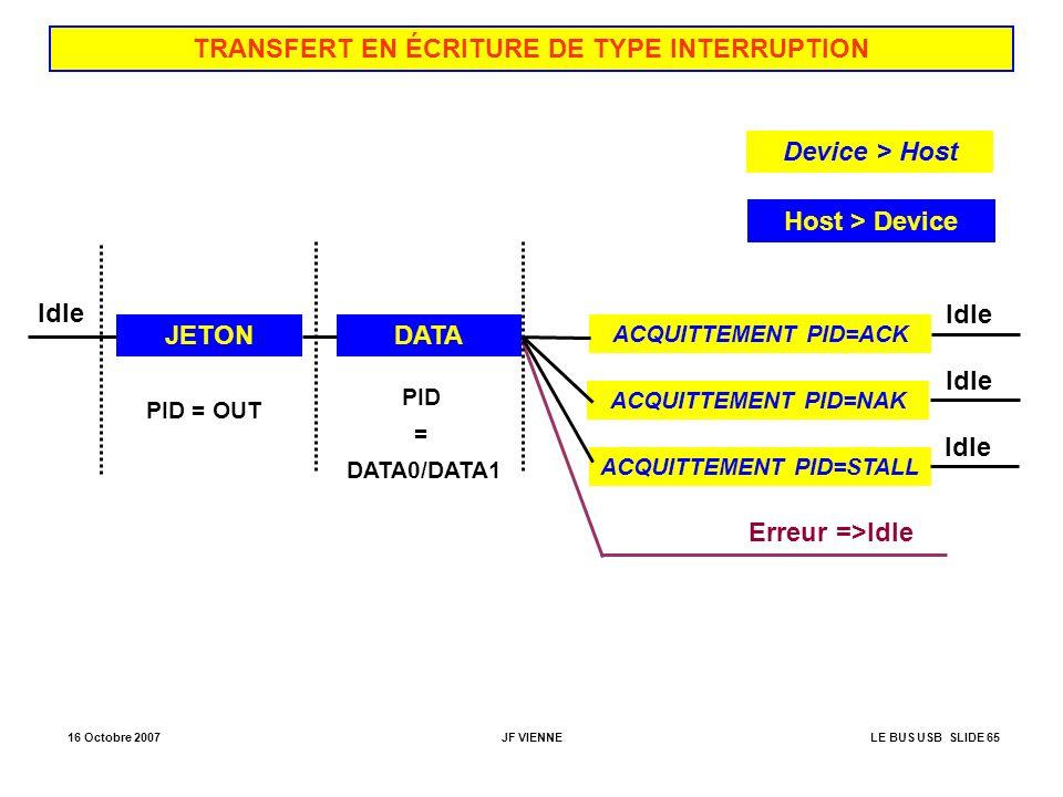 16 Octobre 2007JF VIENNELE BUS USB SLIDE 65 TRANSFERT EN ÉCRITURE DE TYPE INTERRUPTION JETONDATA ACQUITTEMENT PID=ACK Device > Host Host > Device Idle