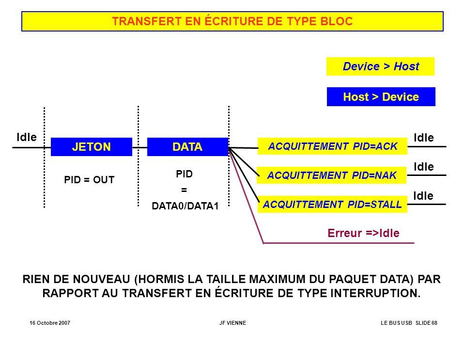 16 Octobre 2007JF VIENNELE BUS USB SLIDE 68 TRANSFERT EN ÉCRITURE DE TYPE BLOC JETONDATA ACQUITTEMENT PID=ACK Device > Host Host > Device Idle Erreur