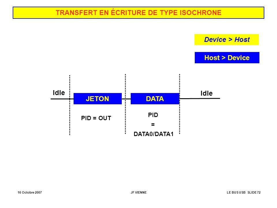 16 Octobre 2007JF VIENNELE BUS USB SLIDE 72 TRANSFERT EN ÉCRITURE DE TYPE ISOCHRONE JETONDATA Device > Host Host > Device Idle PID = OUT PID = DATA0/D