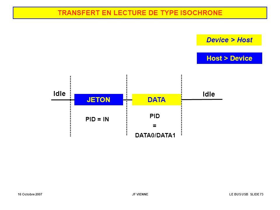 16 Octobre 2007JF VIENNELE BUS USB SLIDE 73 TRANSFERT EN LECTURE DE TYPE ISOCHRONE JETONDATA Device > Host Host > Device Idle PID = IN PID = DATA0/DAT