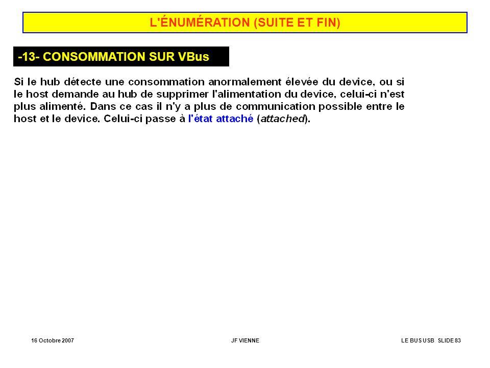 16 Octobre 2007JF VIENNELE BUS USB SLIDE 83 L'ÉNUMÉRATION (SUITE ET FIN) -13- CONSOMMATION SUR VBus