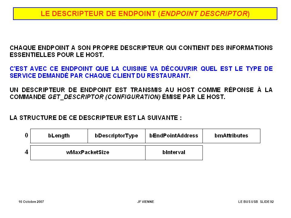16 Octobre 2007JF VIENNELE BUS USB SLIDE 92 LE DESCRIPTEUR DE ENDPOINT (ENDPOINT DESCRIPTOR)