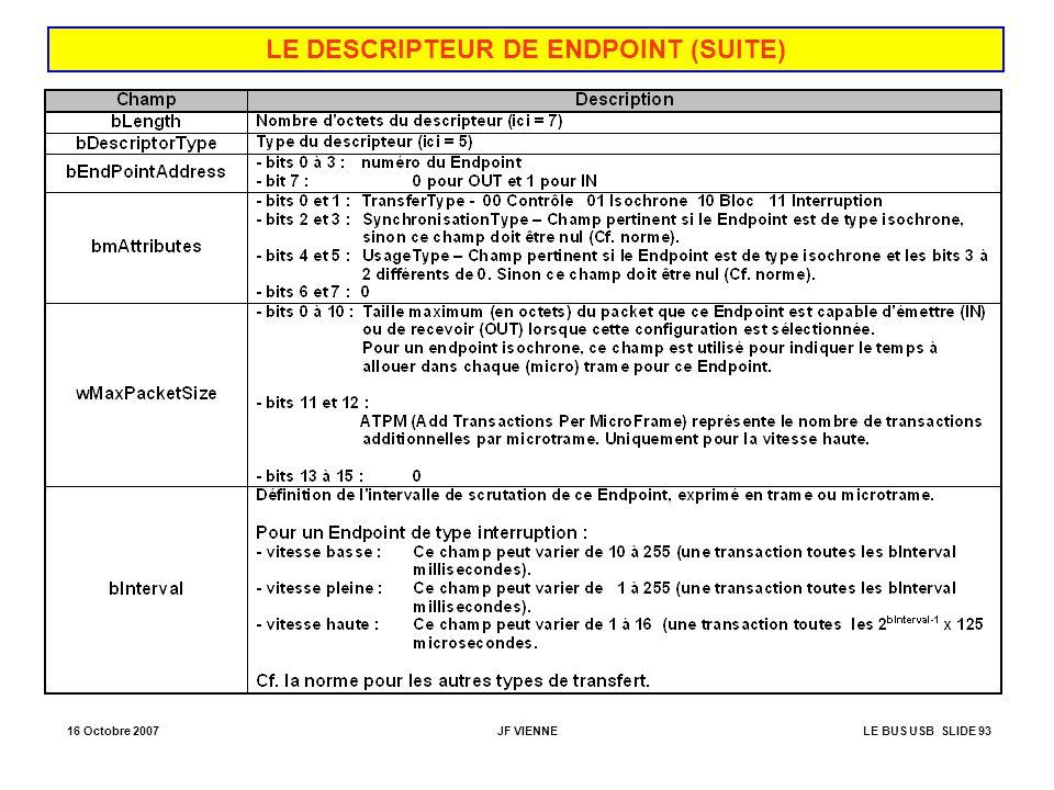 16 Octobre 2007JF VIENNELE BUS USB SLIDE 93 LE DESCRIPTEUR DE ENDPOINT (SUITE)