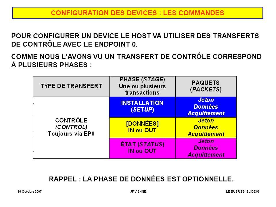 16 Octobre 2007JF VIENNELE BUS USB SLIDE 98 CONFIGURATION DES DEVICES : LES COMMANDES POUR CONFIGURER UN DEVICE LE HOST VA UTILISER DES TRANSFERTS DE